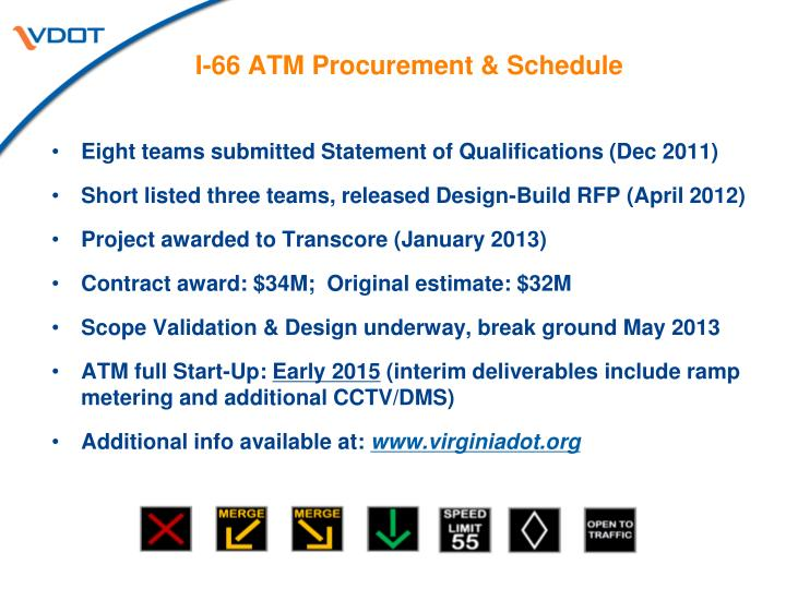 I-66 ATM Procurement & Schedule