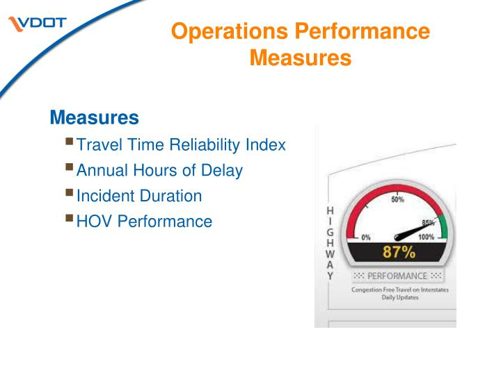 Operations Performance Measures