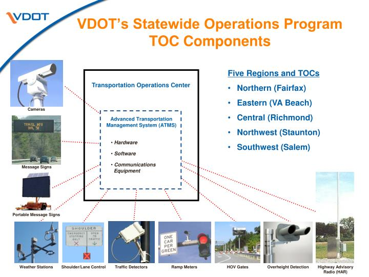 VDOT's Statewide Operations Program