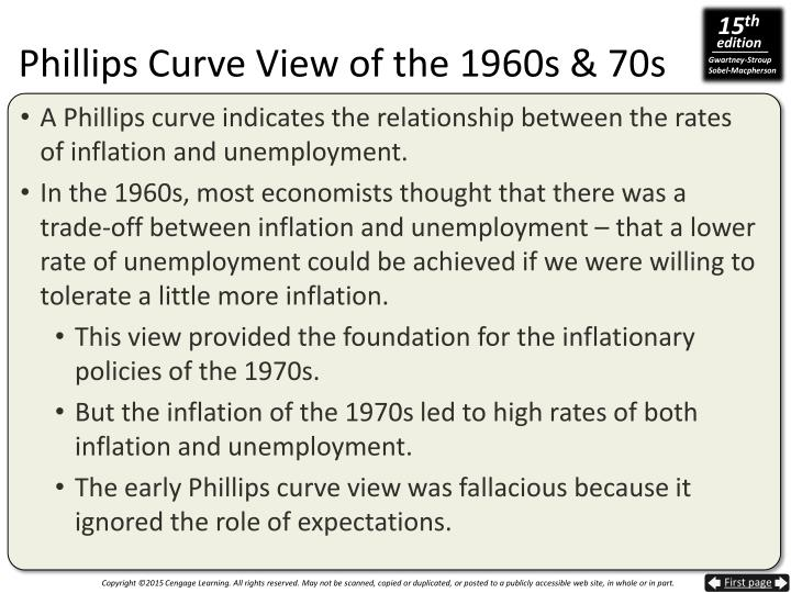 Phillips Curve View of the 1960s & 70s