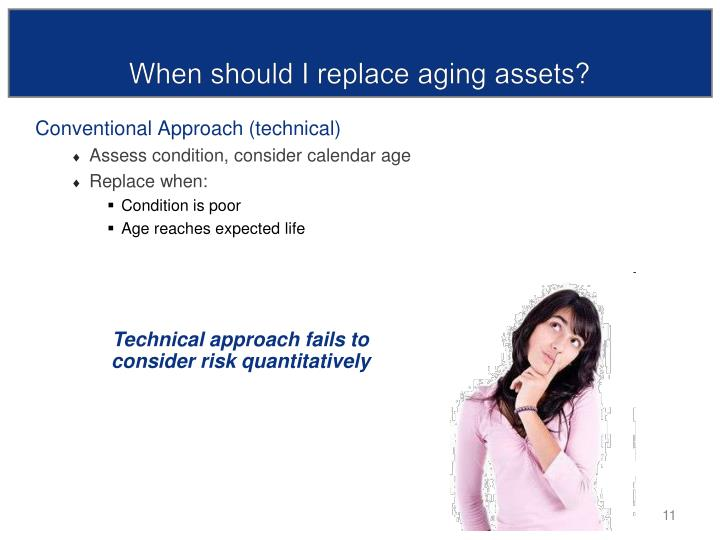 When should I replace aging assets?