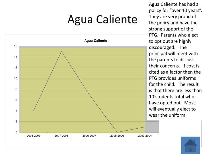 "Agua Caliente has had a policy for ""over 10 years"".  They are very proud of the policy and have the strong support of the PTG.  Parents who elect to opt out are highly discouraged.   The principal will meet with the parents to discuss their concerns.  If cost is cited as a factor then the PTG provides uniforms for the child.  The result is that there are less than 10 students total who have opted out.  Most will eventually elect to wear the uniform."
