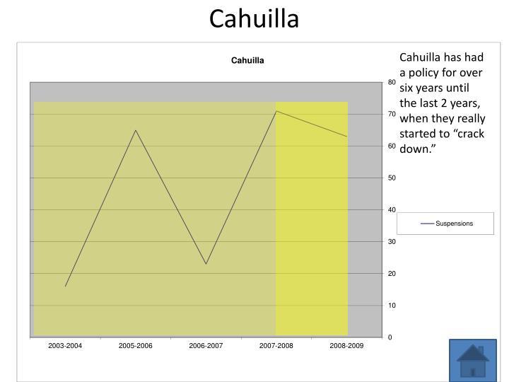 Cahuilla