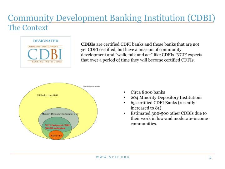 Community development banking institution cdbi the context
