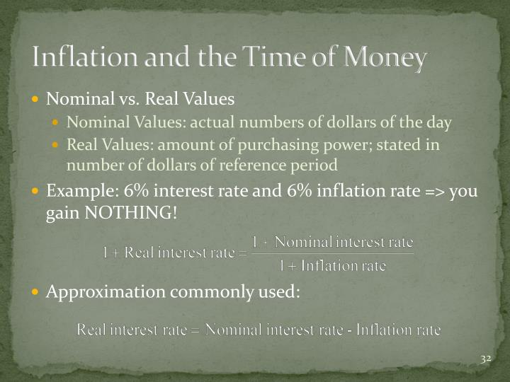 Inflation and the Time of Money