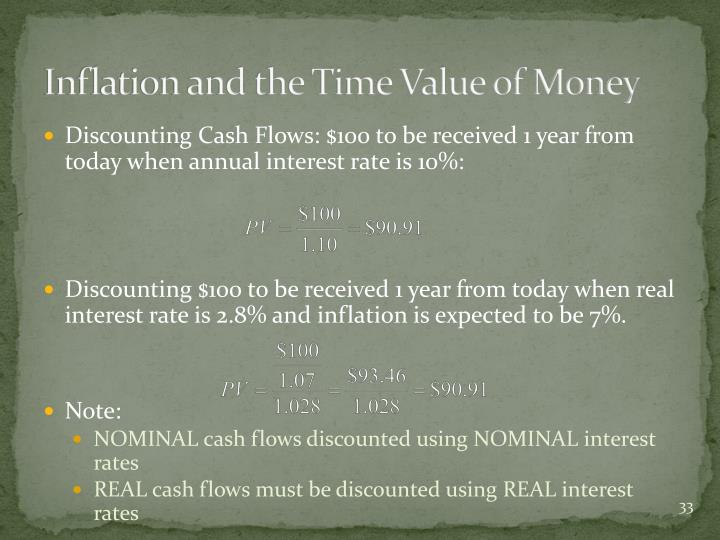 Inflation and the Time Value of Money
