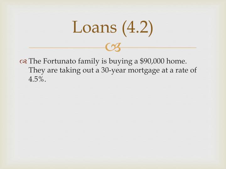 Loans (4.2)