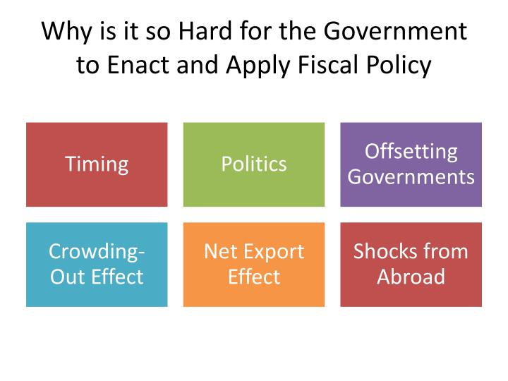 explain the problem of time lags in enacting and applying fiscal policy Sustaining growth in australia's living  sustaining growth in australia's living standards,  fiscal policy and monetary policy were poorly coordinated.