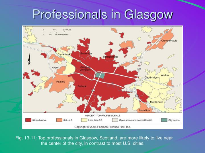 Professionals in Glasgow