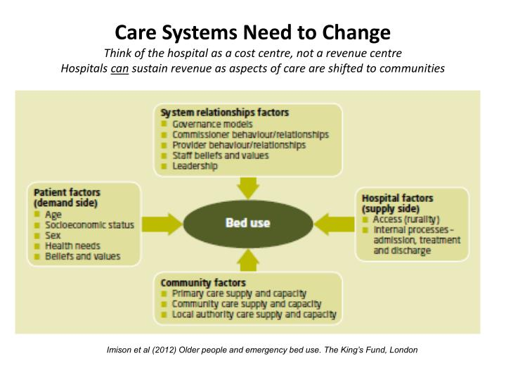 Care Systems Need to Change