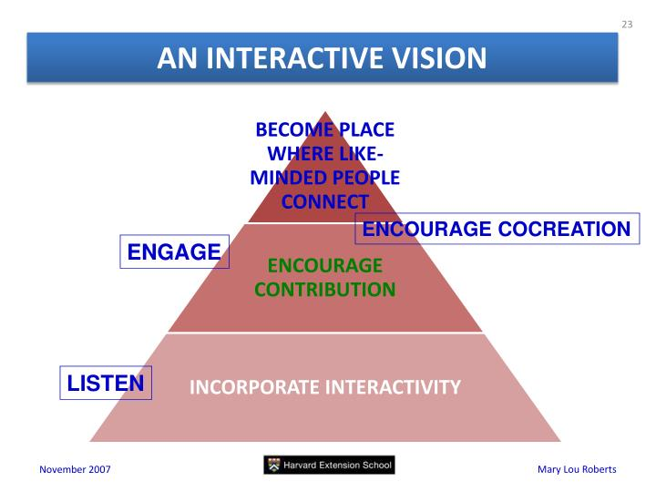 AN INTERACTIVE VISION