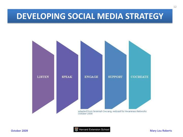 DEVELOPING SOCIAL MEDIA STRATEGY