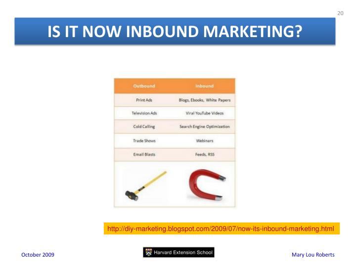 IS IT NOW INBOUND MARKETING?