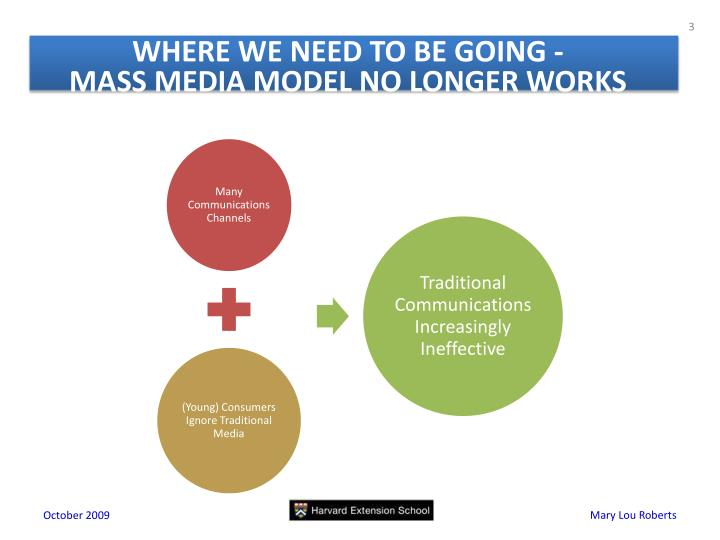 Where we need to be going mass media model no longer works