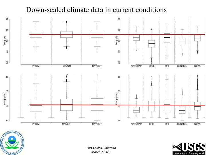 Down-scaled climate data in current conditions