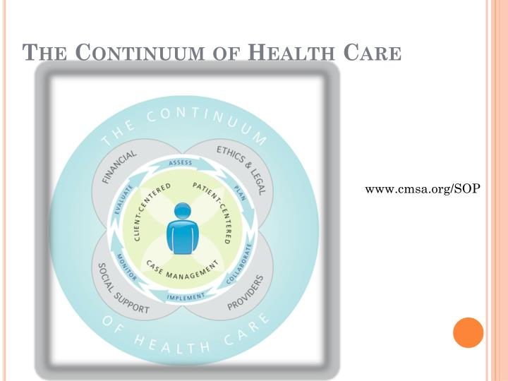 The Continuum of Health Care