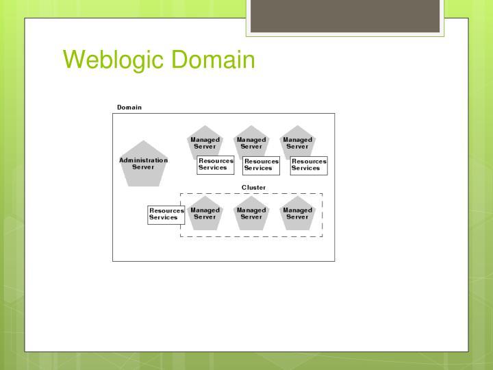 Weblogic Domain