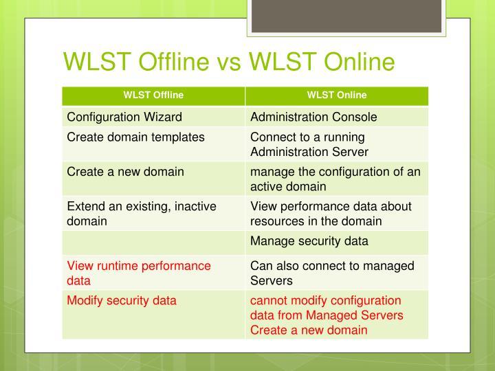 WLST Offline vs WLST Online