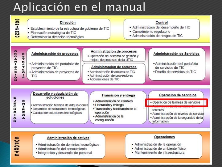 Aplicación en el manual