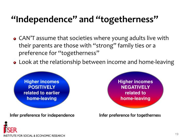 """Independence"" and ""togetherness"""