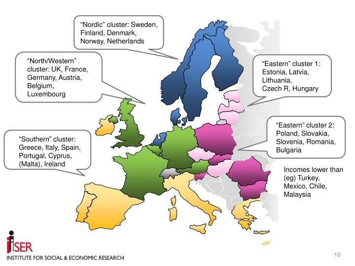 """Nordic"" cluster: Sweden, Finland, Denmark, Norway, Netherlands"