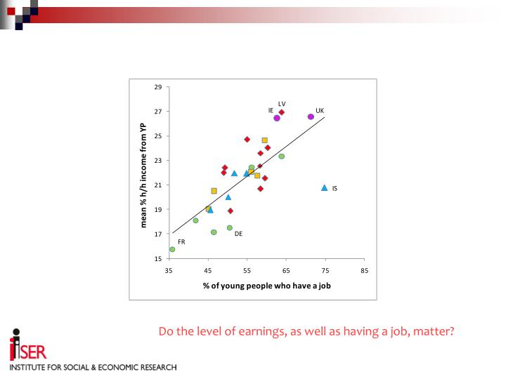 Do the level of earnings, as well as having a job, matter?