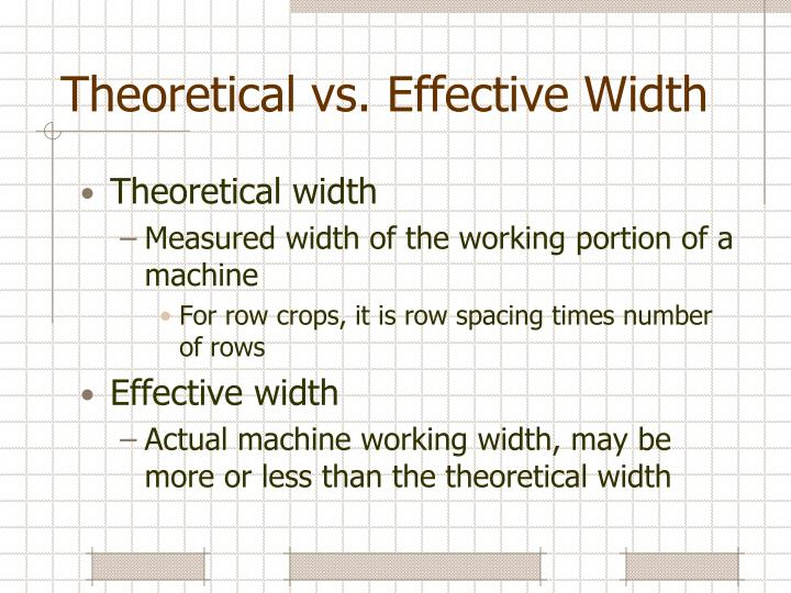 Theoretical vs. Effective Width