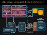 sql server compact edition architecture