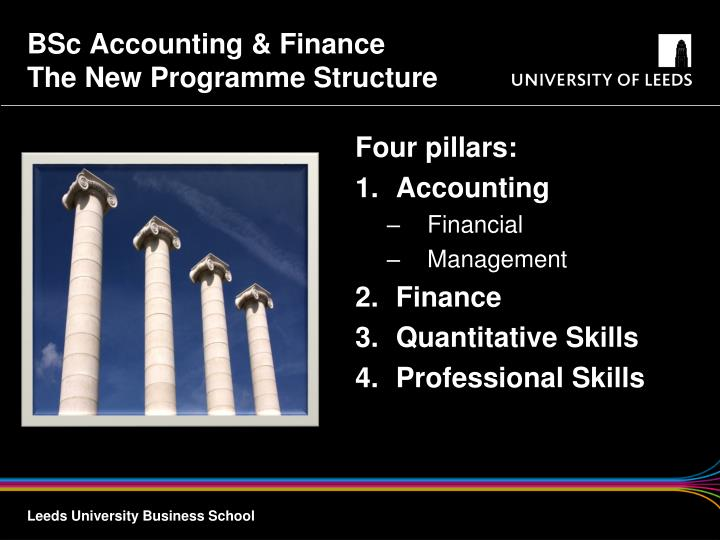 BSc Accounting & Finance