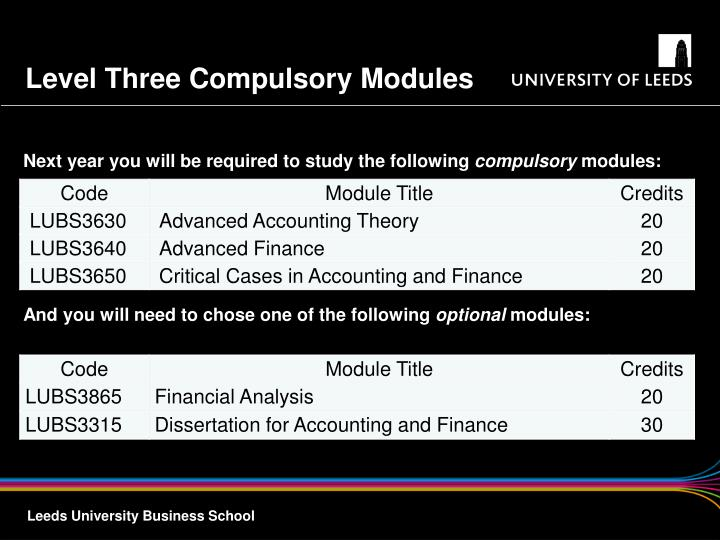 Level Three Compulsory Modules