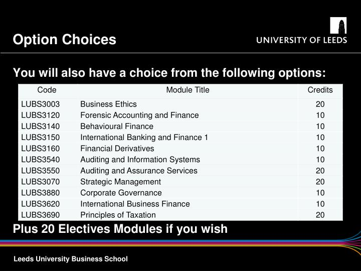 Option Choices