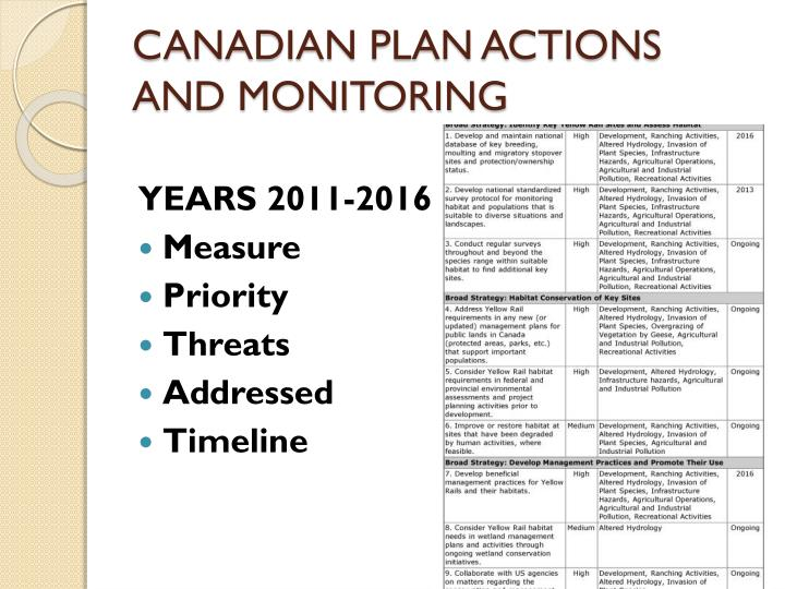 CANADIAN PLAN ACTIONS AND MONITORING