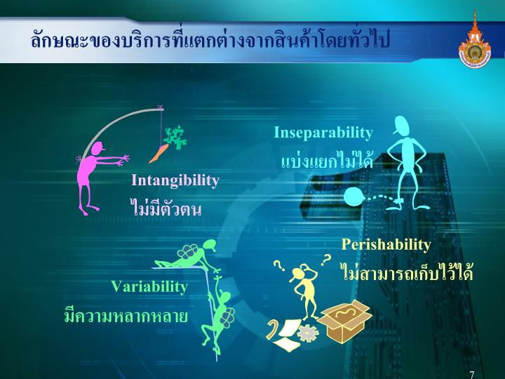 Inseparability