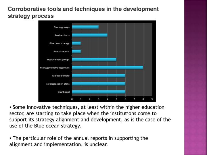 Corroborative tools and techniques in the development strategy process