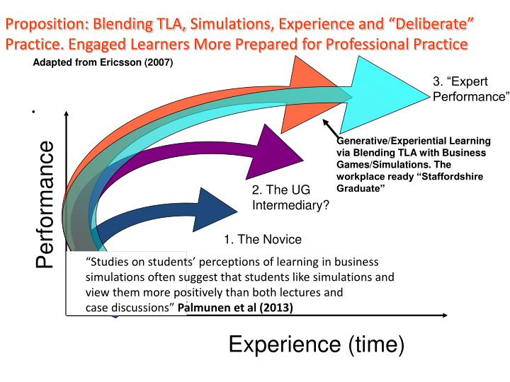 Proposition: Blending TLA,