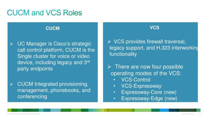CUCM and VCS Roles