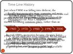 time line history