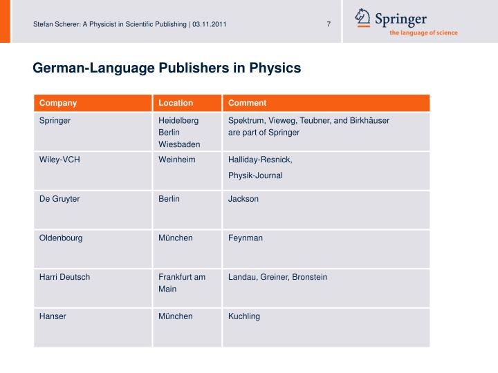 German-Language Publishers in Physics