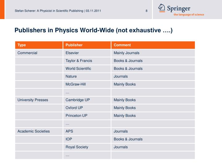Publishers in Physics World-Wide (not exhaustive ….)