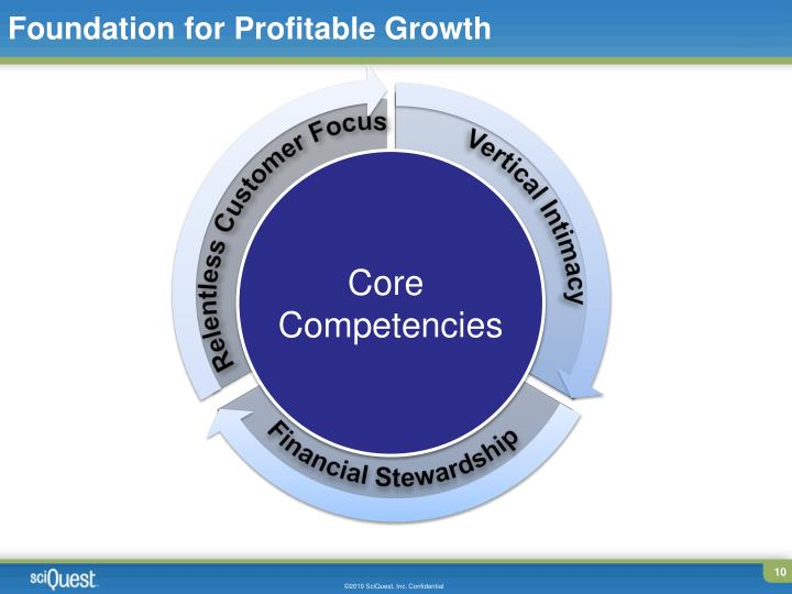 Foundation for Profitable Growth