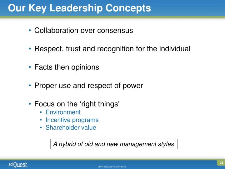 Our Key Leadership Concepts