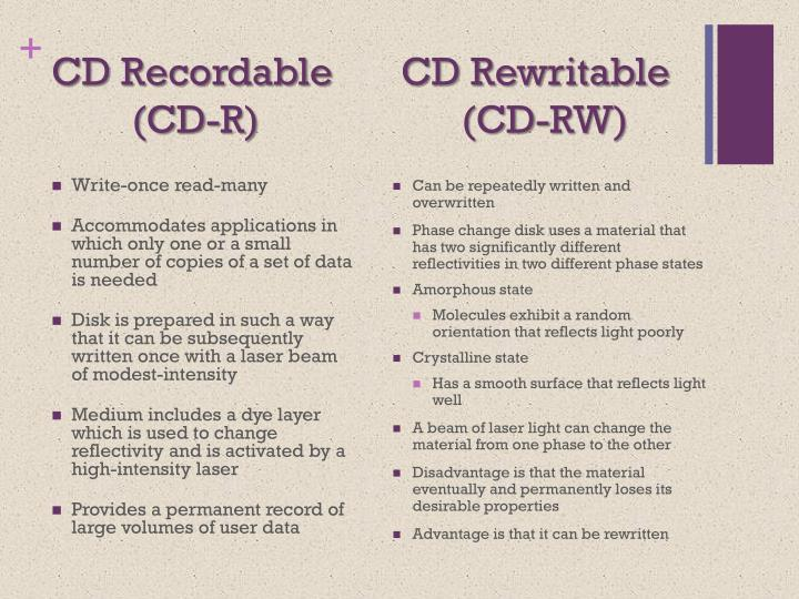 CD Recordable   CD Rewritable