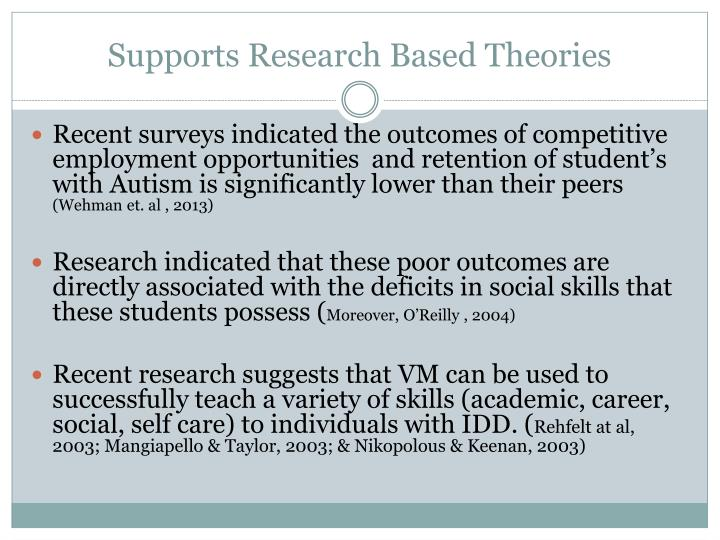 Supports Research Based Theories