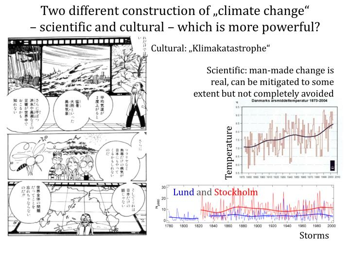 "Two different construction of ""climate change"""