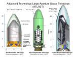 advanced technology large aperture space telescope atlast