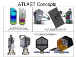 atlast concepts