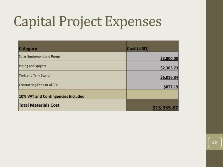 Capital Project Expenses