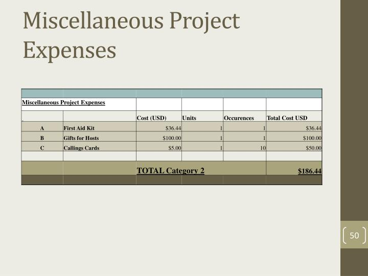 Miscellaneous Project Expenses