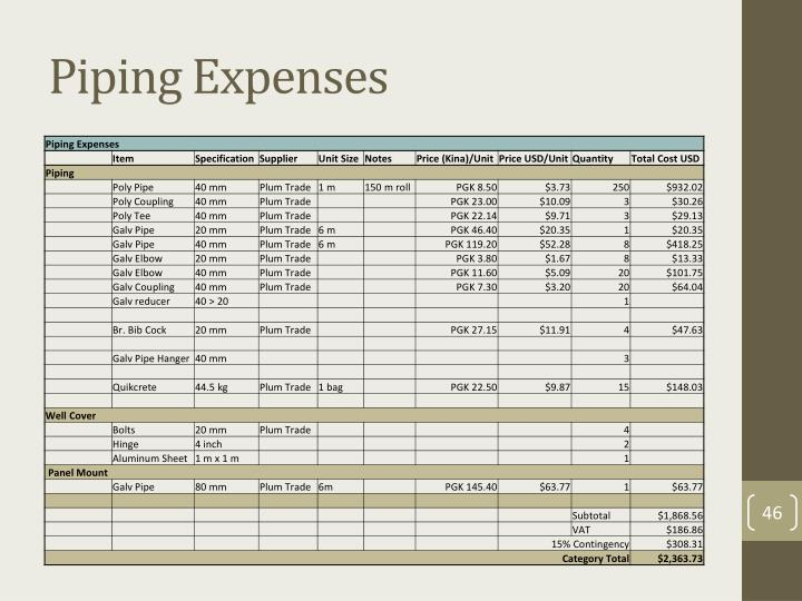 Piping Expenses
