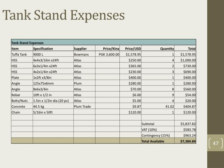 Tank Stand Expenses
